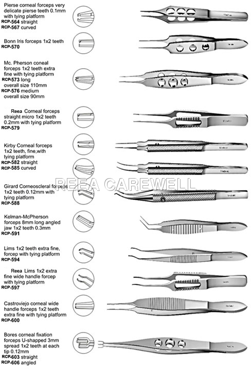 List of surgical & medical instruments manufacturers & exporters.
