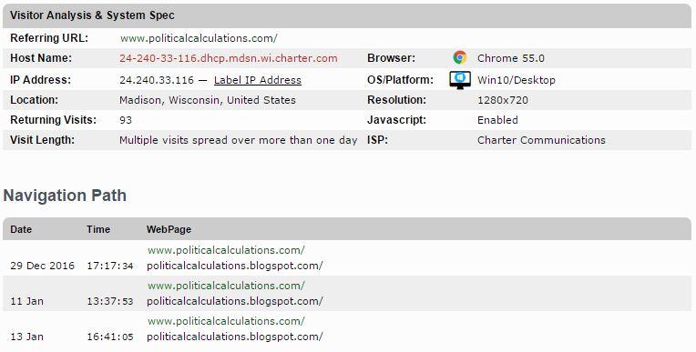 Political Calculations Site Traffic Excerpt for Super Creepy Cyber Stalker - 2016-12-29 thru 2017-01-13