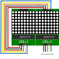 max7219 cablage