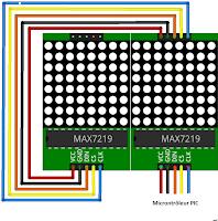 max7219 utilisation de deux modules
