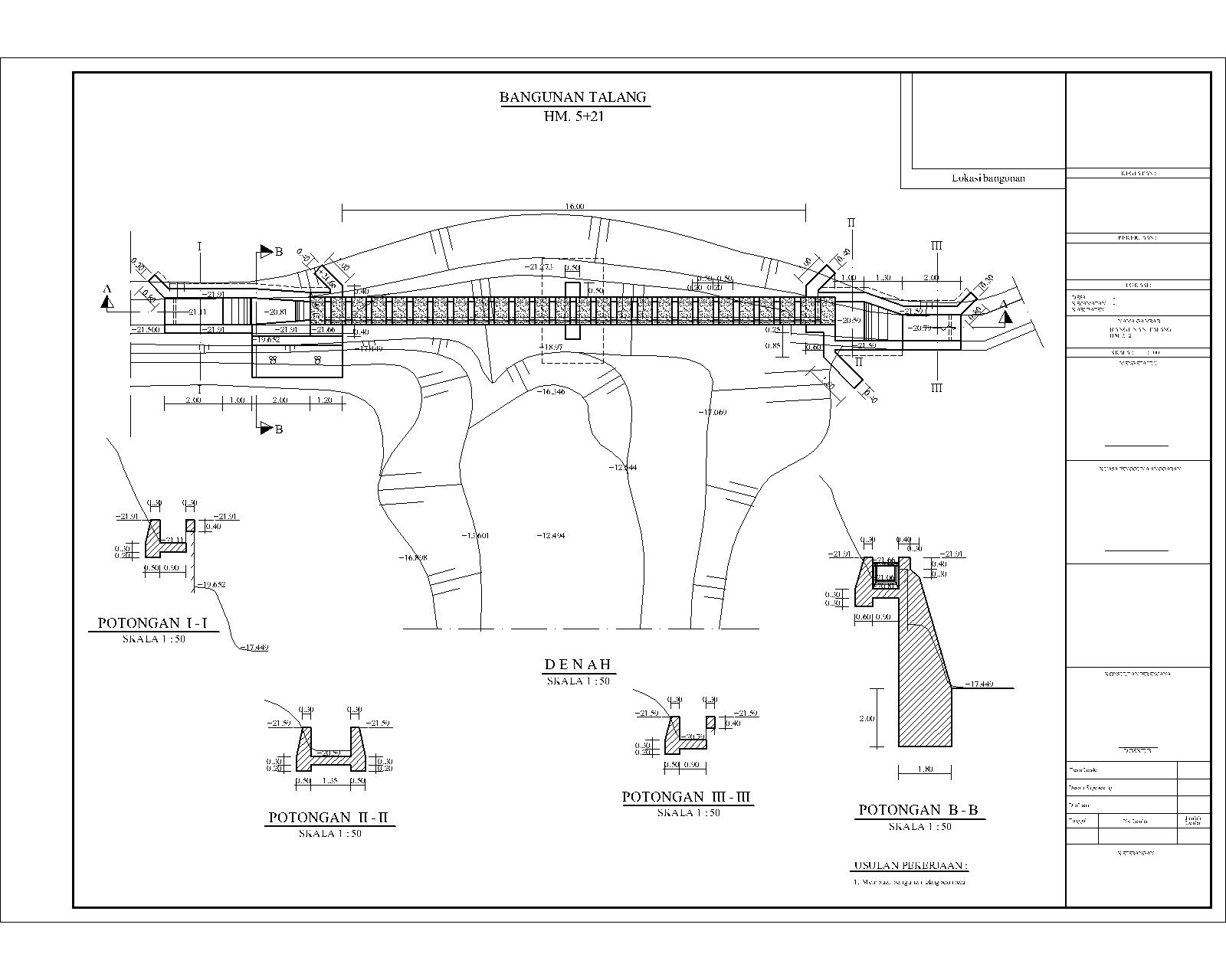 Desain  Irigasi March 2019