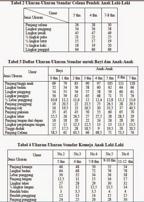 Standar Ukuran Kaos XS, S, M, L, XL, XXL, XXXL