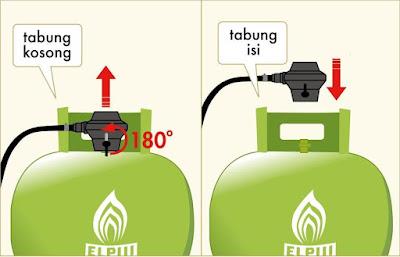 Cara Memasang Tabung Gas Elpiji 3KG Dari Pertamina