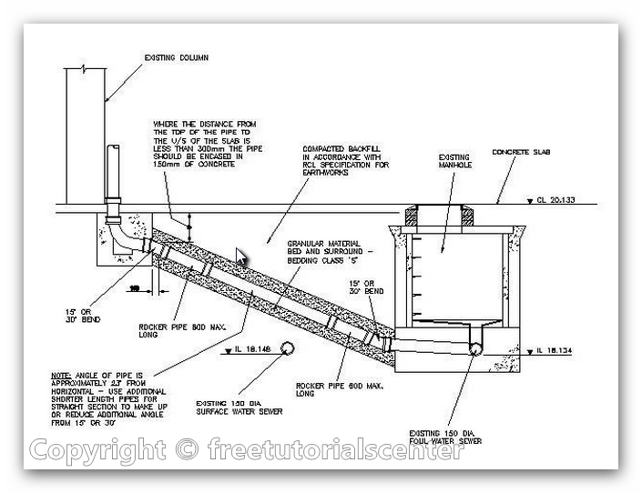 Water Drain Section AutoCAD Files Drainage - Water Drain Section