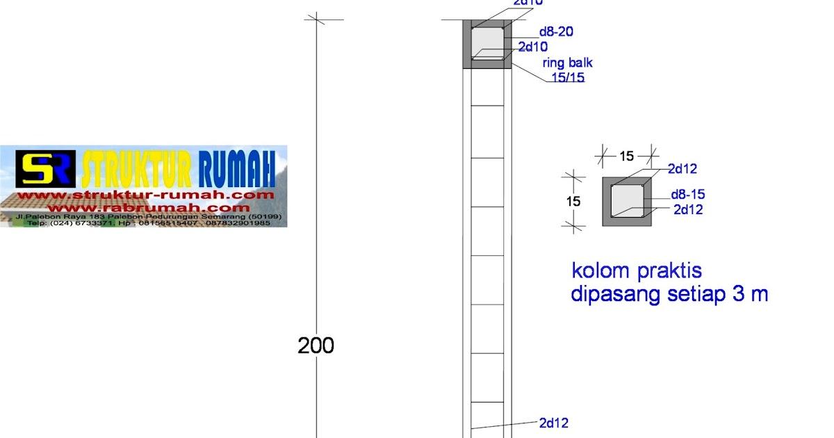 Menghitung Kebutuhan Material Pagar Struktur Rumahmembangun