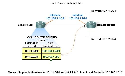 Pengertian dan Struktur Pengalamatan Jaringan IPv4 (IP versi 4) 14_