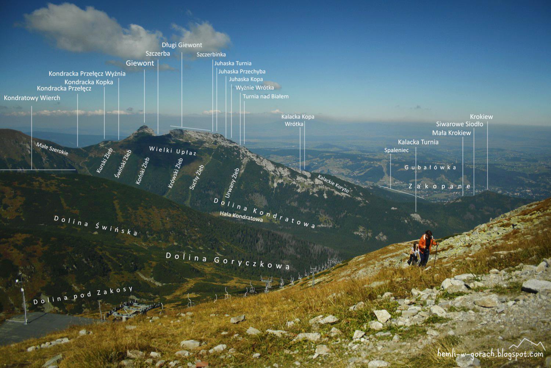 Panorama z Kasprowego Wierchu