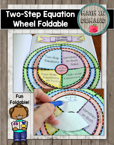 Two Step Equations Foldable