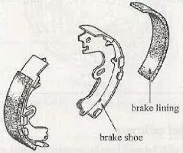 Brake yakni alat yang digunakan untuk memperlambat dan atau menghentikan laju kendaraan Fungsi Dan Prinsip Sistem Rem (Brake) Pada Kendaraan
