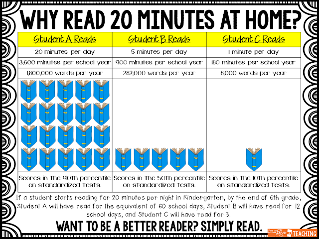 5 Reasons Why Learning to Read Is Important