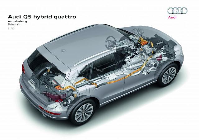 7 Fakta Mobil Hybrid yang Lebih Efisien
