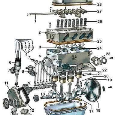 كتاب أجزاء محرك السيارة Pdf محترف السيارات