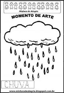 Projeto Pátria, desenho de chuva