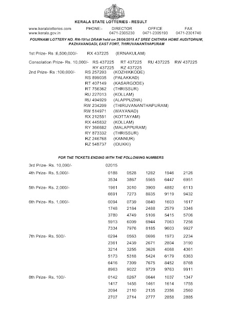 Official Kerala lottery Result_ Pournami_RN-191_Part 01