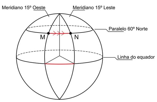 unesp-2018-2-1-fase-observe-a-figura-da-representacao-dos-pontos-m-e-n-sobre-a-superficie