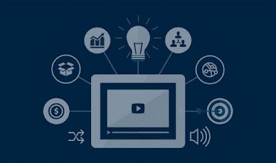 Công Thức 4 Trụ Cột Sức Mạnh Video Marketing