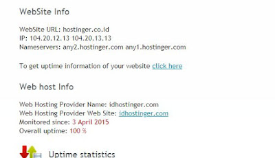 riview hostinger Indonesia