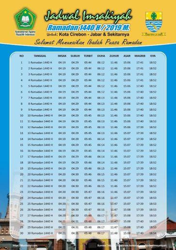 Jadwal Sholat Kota Cirebon-Ramadhan 2019-Waktu Magrib, Waktu imsak kota Cirebon dan sekitarnya