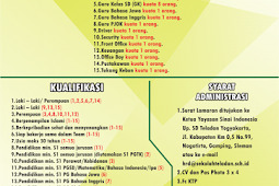 Lowongan Kerja Besar Besaran SD Teladan Yogyakarta Pendidikan Minimal SMA