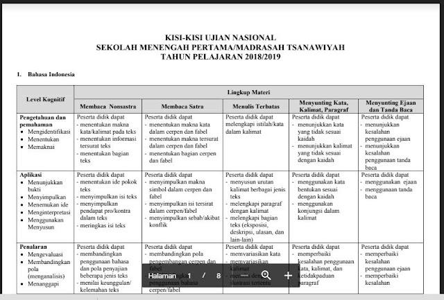 Kisi-Kisi UN SMP Tahun 2019 Seluruh Mata Pelajaran Dalam Satu File, https://librarypendidikan.blogspot.com/