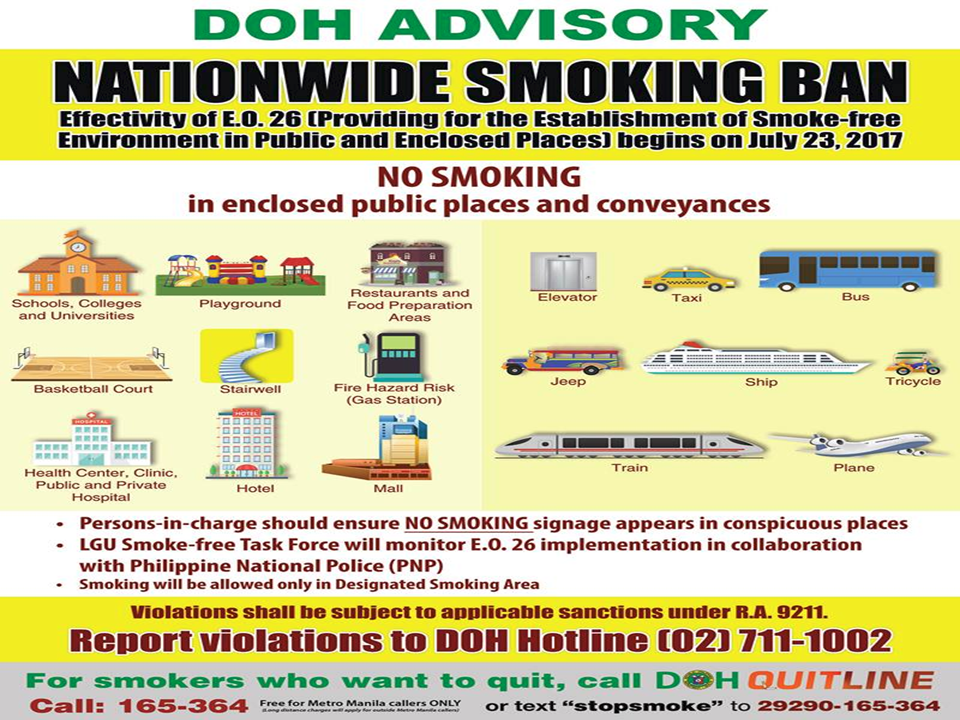 "The effectivity of the Nationwide Smoking Ban or  E.O. 26 (Providing for the Establishment of Smoke-free Environment in Public and Enclosed Places) started today, July 23, but only a few seems to be aware of it.  President Rodrigo Duterte signed the Executive Order 26 with the citizens health in mind. Presidential Spokesperson Ernesto Abella said the executive order is a milestone where the government prioritize public health protection.    The smoking ban includes smoking in places such as  schools, universities and colleges, playgrounds, restaurants and food preparation areas, basketball courts, stairwells, health centers, clinics, public and private hospitals, hotels, malls, elevators, taxis, buses, public utility jeepneys, ships, tricycles, trains, airplanes, and  gas stations which are prone to combustion. The Department of Health  urges all the establishments to post ""no smoking"" signs in compliance with the new executive order. They also appeal to the public to report any violation against the nationwide ban on smoking in public places.   Read More:          ©2017 THOUGHTSKOTO www.jbsolis.com SEARCH JBSOLIS, TYPE KEYWORDS and TITLE OF ARTICLE at the box below"