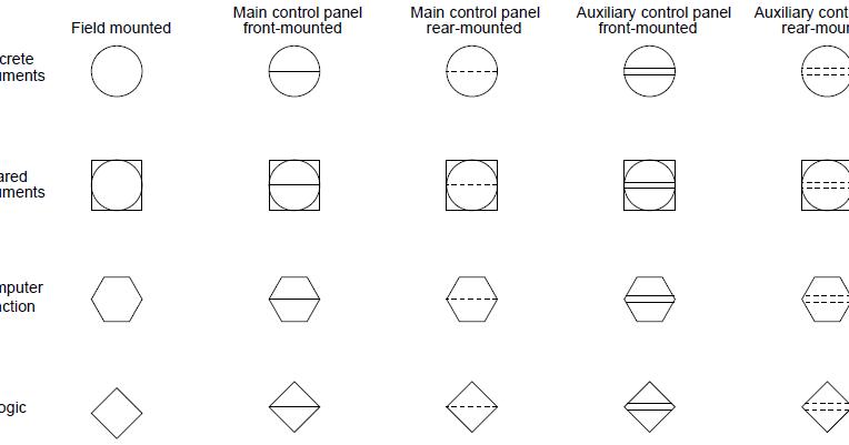 Industrial Instrumentation: Instrumentation and Control