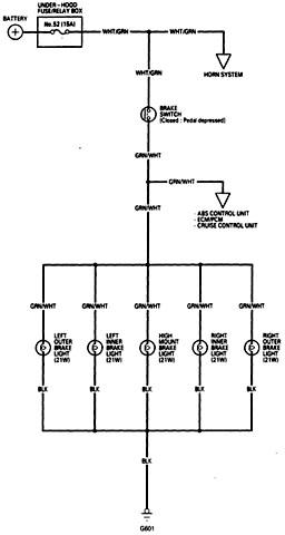 Transmission Range Sensor Malfunction P0705 Ford Truck