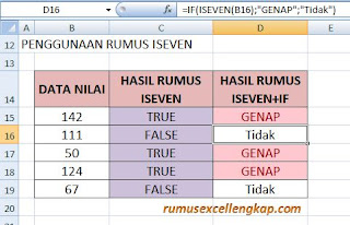 data 2 rumus ISEVEN