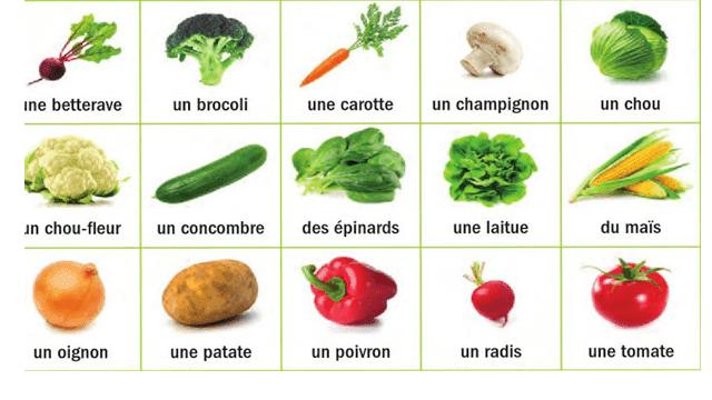 أسماء الخضر والفواكه بالفرنسية - تعلم اللغة الفرنسية