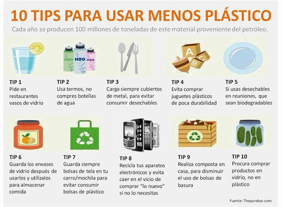 Como Reducir la Contaminación por Plástico