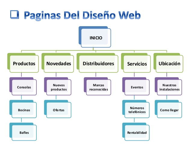 Asxlab tics y recursos educativos 04sec comunicaci n for Del website
