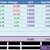 1293.【虚拟组合】- 梦幻虚拟组合ROI = 0.46%, 卖掉WTK (4243)买进ARANK(7214)!