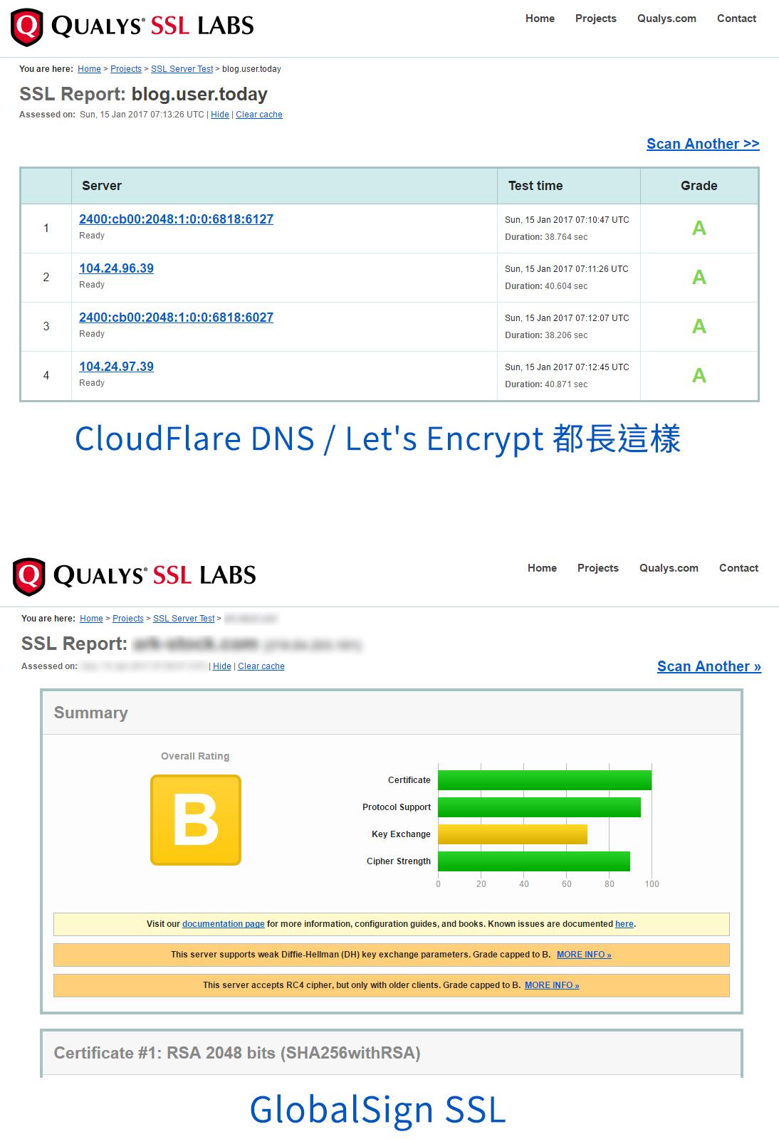 LE.vs.globalsign SSL