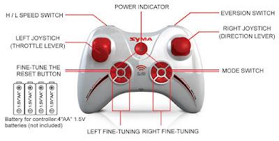 Syma x12 Nano Drone - GudangDrone