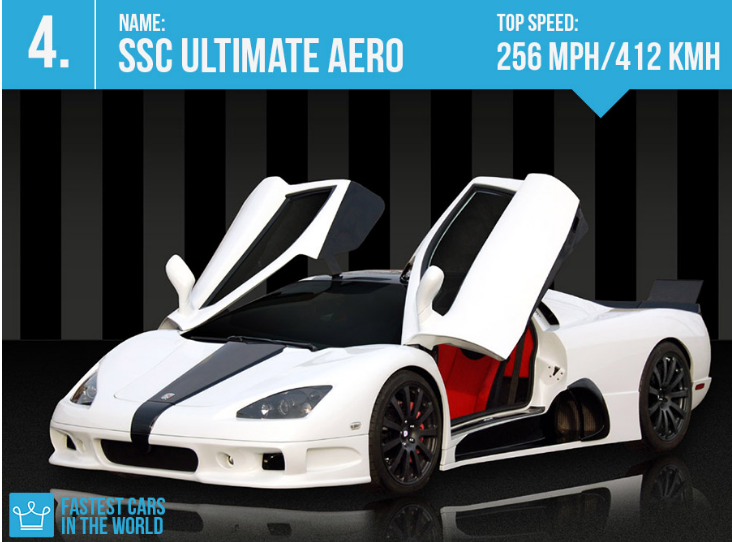 167d1ebb87dc SSC Ultimate Aero ~ Top Speed  256 mph  412 kmh - BEST CARS