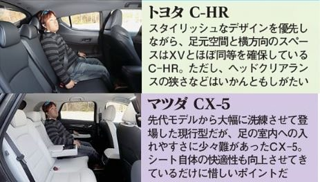 トヨタ新型C-HR マツダ新型CX-5 室内の広さ 比較画像