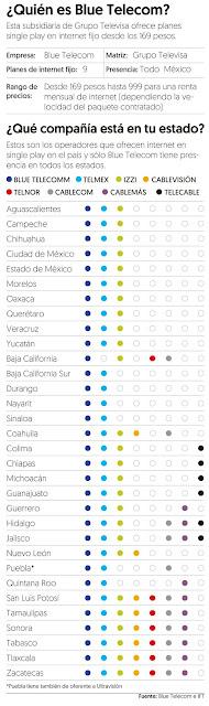 Televisa ya compite con Infinitum en todo el país