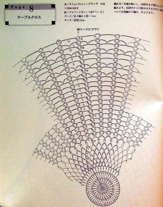 Crochet Doily Patterns With Diagram 2004 Jeep Grand Cherokee Wiring Pineapple Tablecloth - Nook