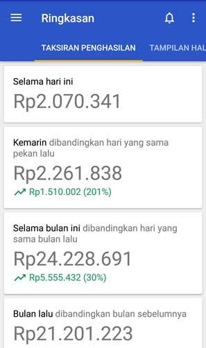 menghasilkan uang secara online dari google adsense
