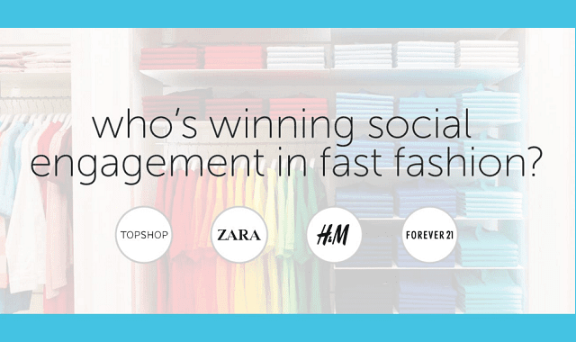 Who's winning social engagement in fast fashion?