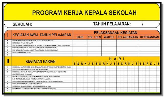Program Kerja Kepala Sekolah Format Doc Lengkap Sekolah Inti