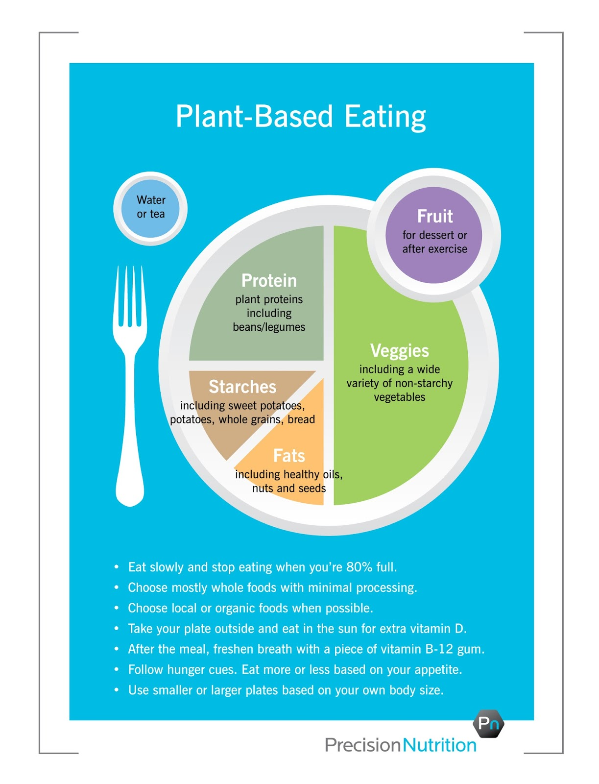 Fast Plant Based Meals