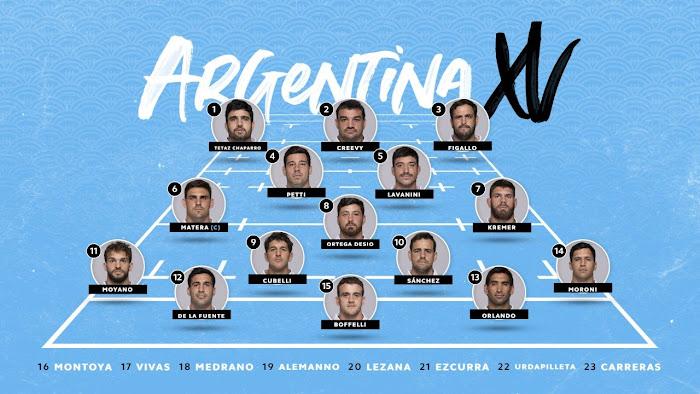 Formación de Los Pumas para el debut ante Francia #RWC2019