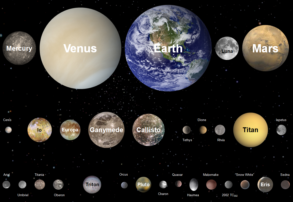 planet size comparison - photo #32