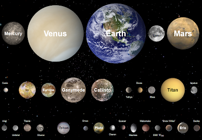 moons in solar system table - photo #12