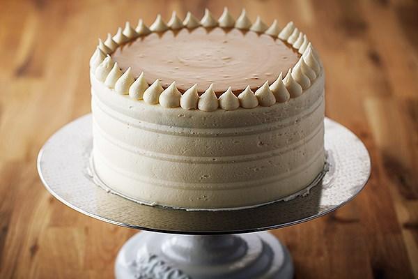 Best Birthday Cakes ever