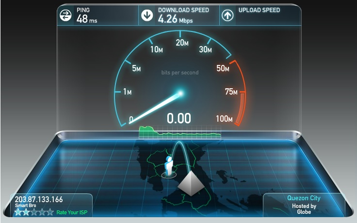 what is the worst internet connection in the philippines