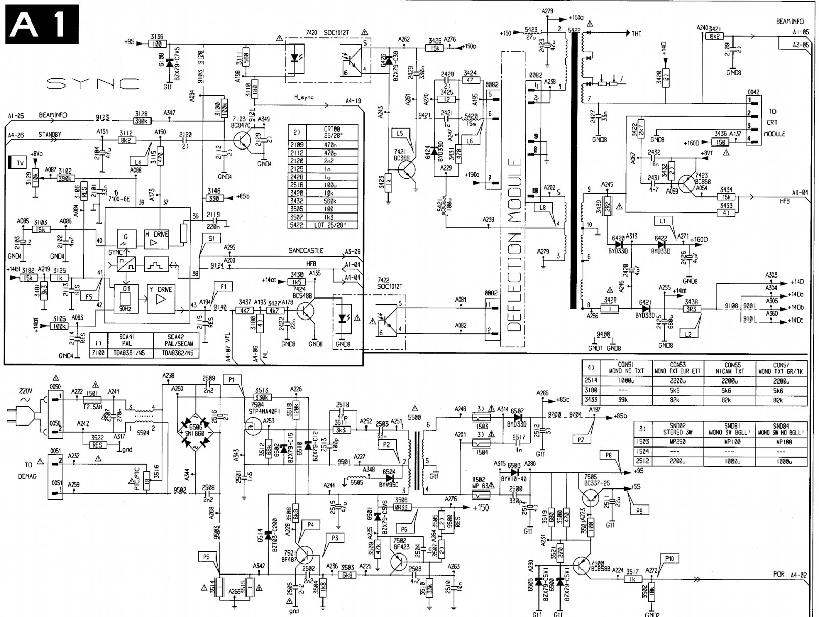 Philips 286ns 05 Chassis Comet Circuit Diagram