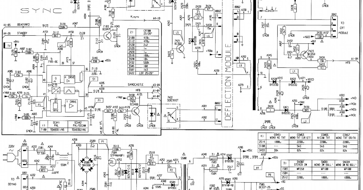 Schematic Diagrams: Philips 286NS-05 Chassis Comet