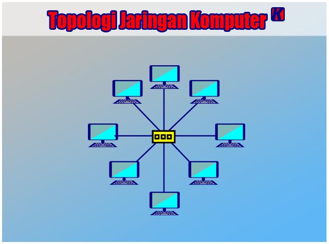 Pengertian Topologi Jaringan dan Jenis - Jenis Topologi Jaringan Komputer